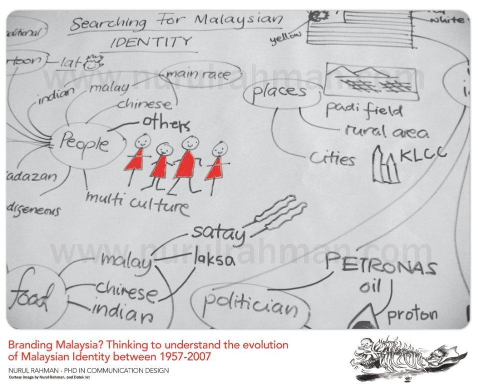Poster-Branding-Malaysia